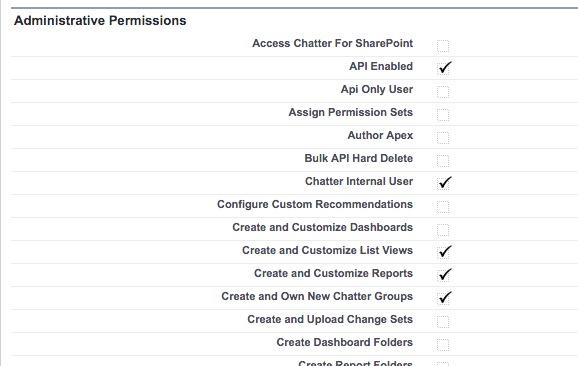 Profile: Standard User Custom ~ Salesforce - Enterprise Edition 2