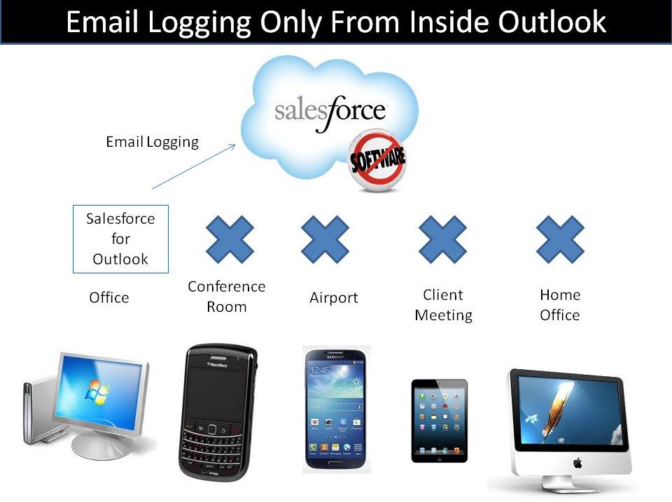 email-logging-outlook